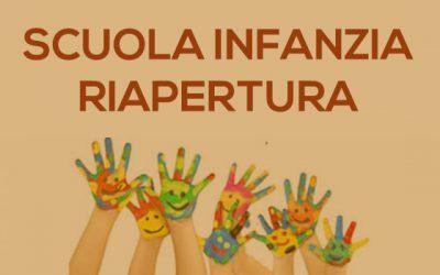 SCUOLA DELL'INFANZIA Riapertura Settembre 2020